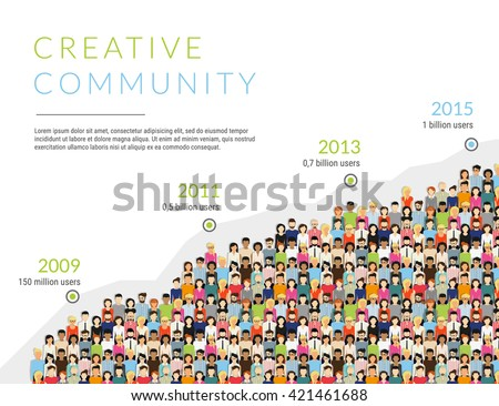Group of creative people for presentation of community membership or world people population. Flat modern infographic illustration of community members growth timeline isolated on white background - stock vector