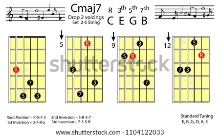 Guitar Chords C Major 7 Drop 2 Voicing Chord Stock Vector 1104122033