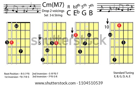 Guitar Chords C Minor Major 7 Drop 2 Voicing Stock Vector 1104510539 ...