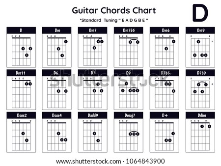 Guitar Chords D Dm Dm 7 Dm 7 B 5 Stock Vector 1064843900 - Shutterstock