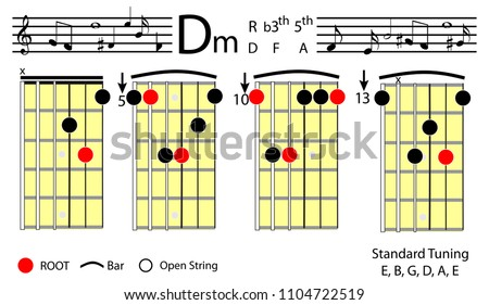 Guitar Chords D Minor Basic Chord Stock Vector (Royalty Free ...