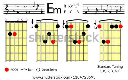 Guitar Chords E Minor Basic Chord Stock Vector 1104723593 - Shutterstock