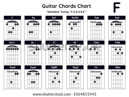 Guitar Chords F Fm Fm 7 Fm 7 B 5 Stock Vector 2018 1064851943