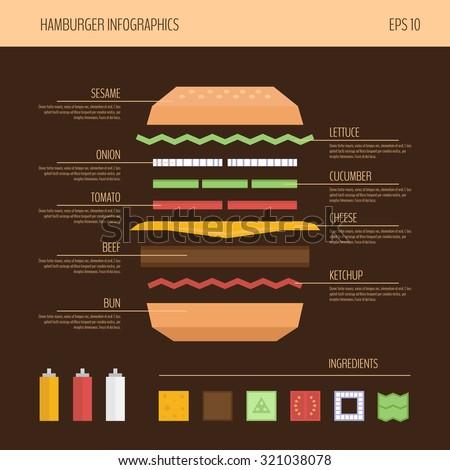 Hamburger infographic - stock vector