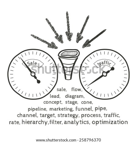 Hand drawing concept of the sales funnel. vector illustration - stock vector