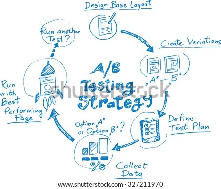 Hand drawn concept whiteboard drawing - A/B Testing Strategy - stock vector