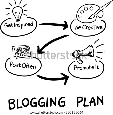 Hand drawn concept whiteboard drawing - blogging plan - stock vector