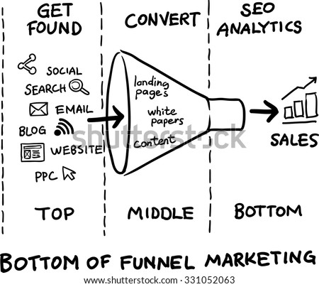 Hand drawn concept whiteboard drawing - bottom of the funnel