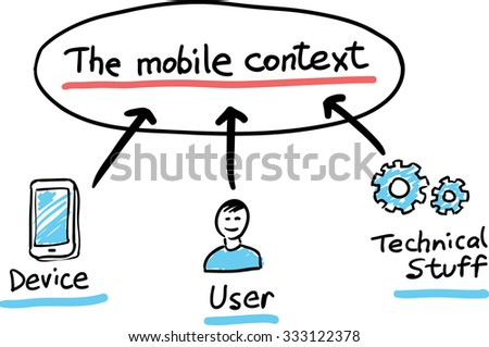 Hand drawn concept whiteboard drawing - mobile context - stock vector