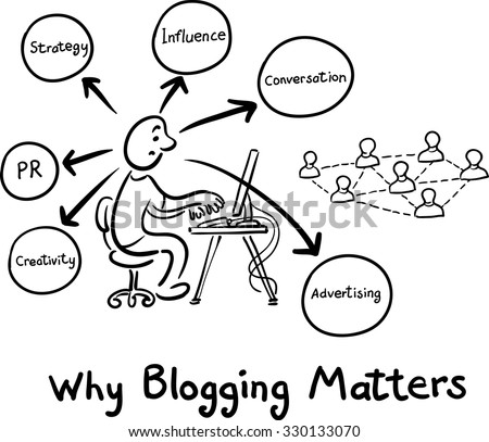 Hand drawn concept whiteboard drawing - why blogging matters - stock vector