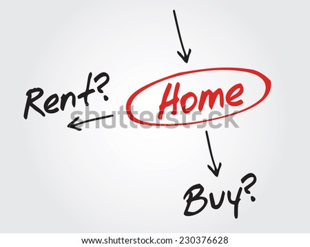 Hand drawn Decide concept buy or rent for the home, diagram, chart - stock vector