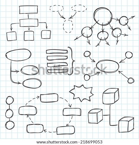 hand drawn doodle sketch mind map blank flow chart space for text concept business blog - Concept Map Web