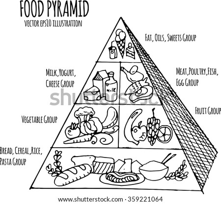 food pyramid stock photos  images   u0026 pictures