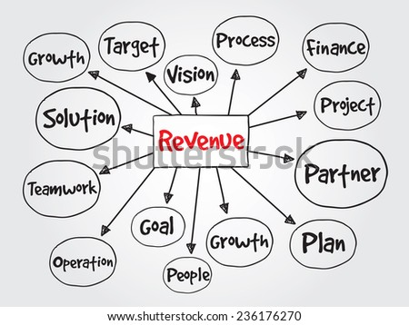 Hand drawn Revenue, business vector concept for presentations and reports