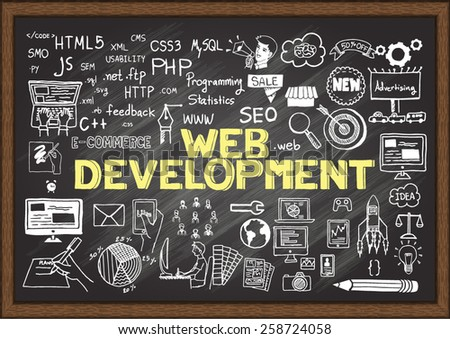 Hand drawn WEB DEVELOPMENT on chalkboard. - stock vector