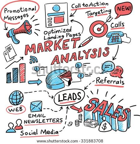 Hand drawn whiteboard sketch - market analysis - stock vector