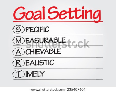 essay goal settings On-time essays: goal setting essays best writers in his book teaching minds, schank explains that creativity is evaluated according to familiar guidelines, where.
