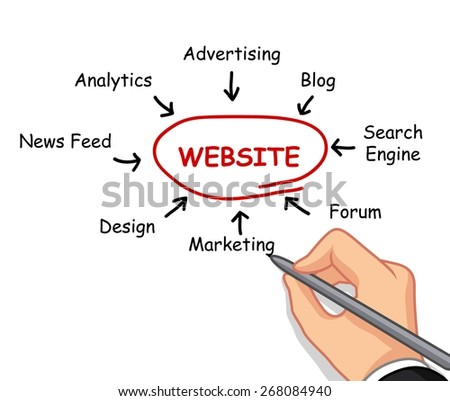 hand writing website concept - stock vector