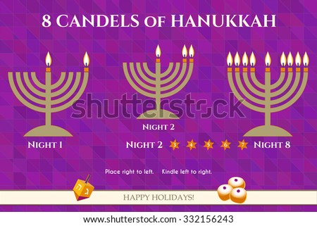 Hanukkah menora candles lighting order explanation vector infographics. Jewish Light Festival greeting card, party invitation, flyer template. Hanukkah traditional symbols. Sample text.