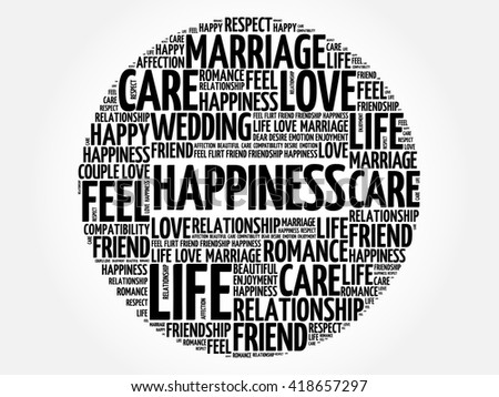Happiness circle word cloud collage concept