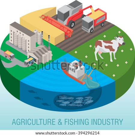 Harvesting, processing, farming and fishing. Economic diagram pie chart / Agriculture and Fishing industry / Vector illustration - stock vector