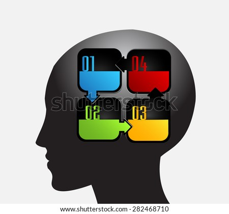 head with Speech Bubbles. brain idea concept. technology template for computer graphic website internet and business. circuit. text box set. Silhouette. Infographics. vector. think. cycle