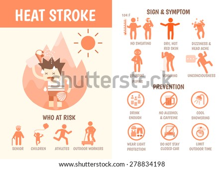 health care infographics about heat stroke risk sign and symptom and prevention - stock vector