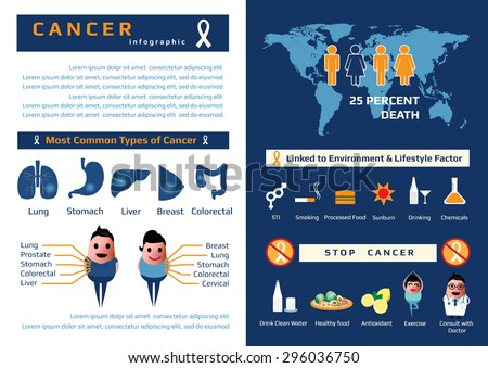 health information of cancer infographic, vector illustration. - stock vector