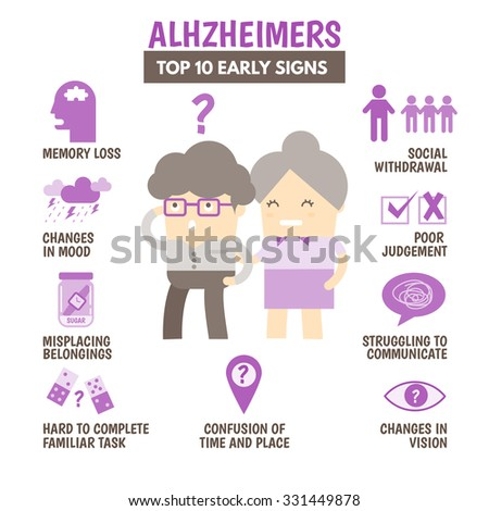 healthcare infographic about  early signs of alzheimers disease  - stock vector