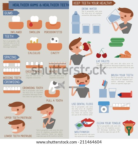 Healthier gums and healthier teeth Infographic - stock vector