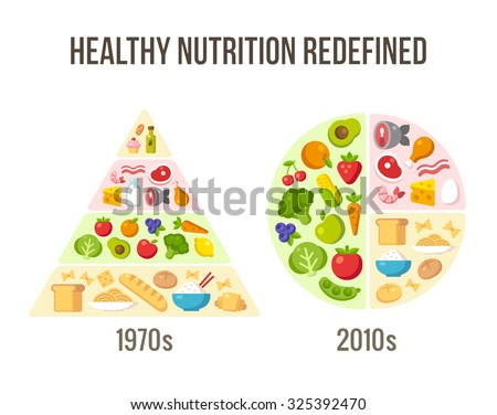 Healthy diet infographics: classic food pyramid chart and modern nutrition advice. - stock vector