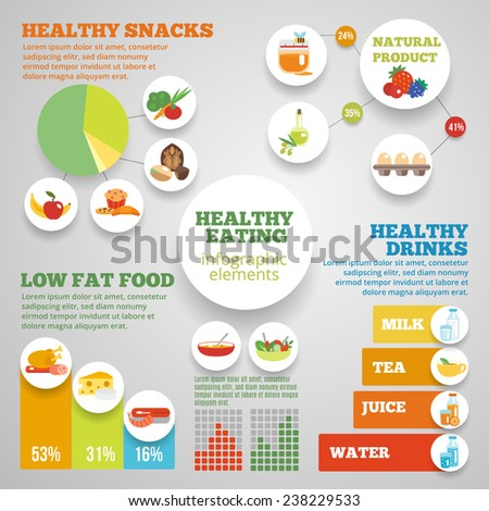 Food Chart Stock Images RoyaltyFree Images  Vectors  Shutterstock