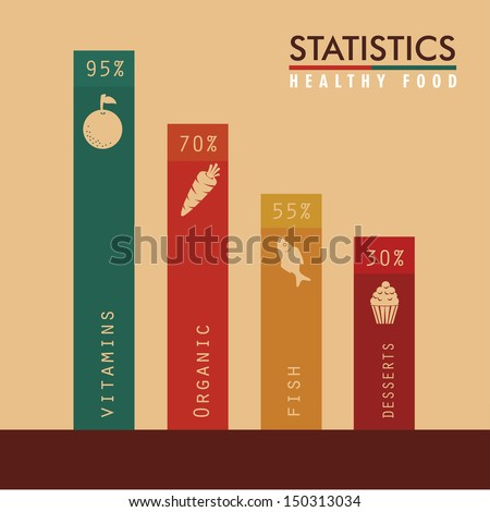 healthy food statistics over pink background vector illustration  - stock vector