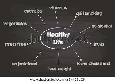 Healthy Life Graphic Sketch On Blackboard