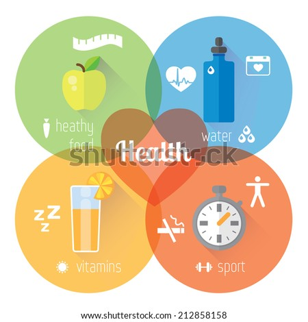 Healthy lifestyle illustration and info-graphic. Food, water, sport.  Vector modern flat design element - stock vector