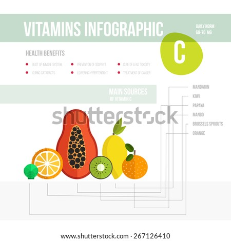 Healthy lifestyle infographic - vitamine C in fruits and vegetables. Vegeterian and diet vector concept.  - stock vector