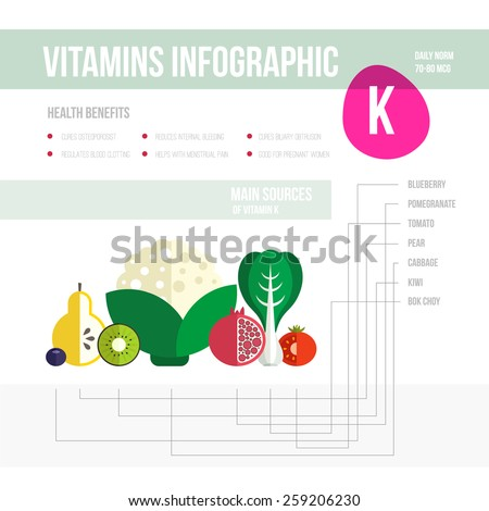 Healthy lifestyle infographic - vitamine K in fruits and vegetables. Vegeterian and diet vector concept.  - stock vector