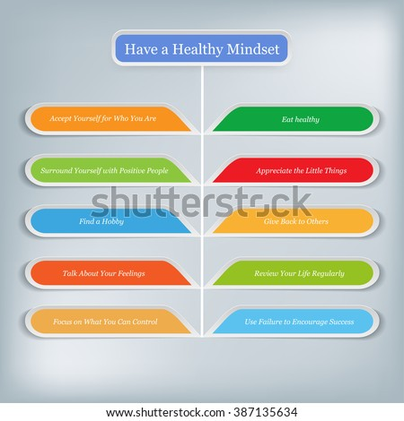 Healthy mindset concept infographics with bright colors and shadows - stock vector