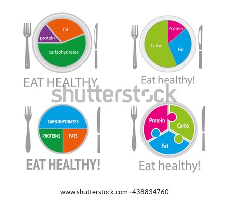 Healthy Nutrition Food Health Eating Balanced Diet Plan Meal Chart And Icons