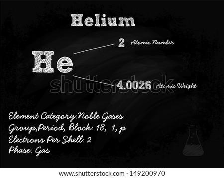 Helium Symbol Illustration On Blackboard With Chalk - stock vector