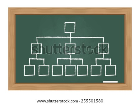 Hierarchy chart on chalkboard - stock vector
