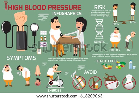 Hypertension Stock Images Royalty Free Images Vectors