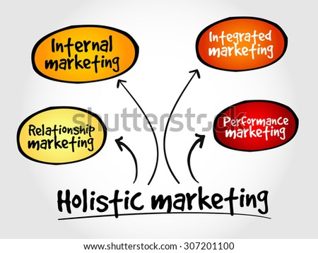 a review on holistic marketing Search our holistic therapies database and connect with top rated holistic doctors holistic reviews or practice using our holistic marketing.