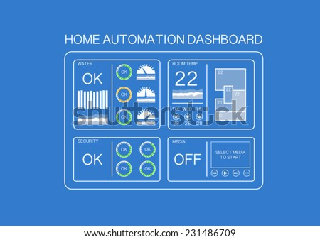 home automation dashboard example with flat design to control water room temperature security and