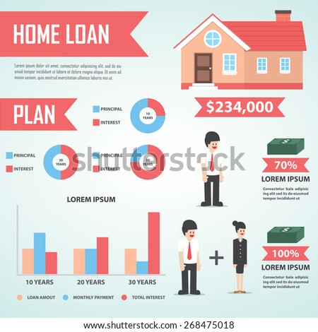 Home loan infographic design element, Real estate, VECTOR, EPS10 - stock vector