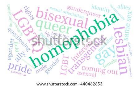 Homophobia word cloud on a white background.