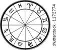 Horoscope chart - stock vector