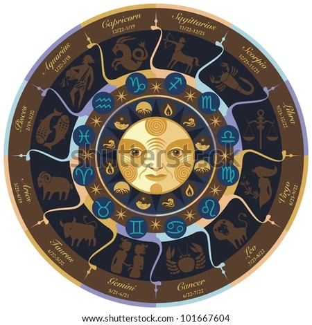Horoscope wheel with european zodiac signs and symbols - stock vector