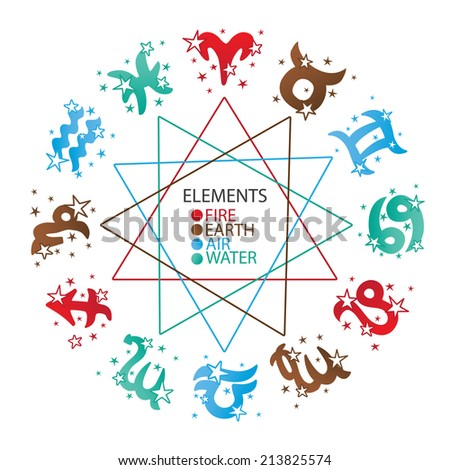 Horoscope  Zodiac signs.The symbol of the four elements.Colorful Scheme.Vector illustration - stock vector
