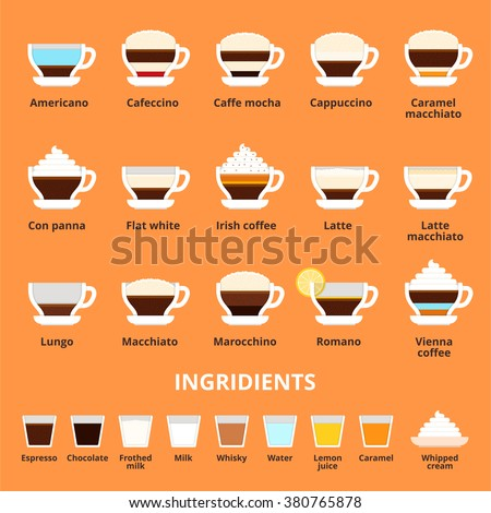 Hot coffee vector flat illustrations. Many types of hot fragrant coffee. Icons for apps, banners, restaurants, cafes. Cups of coffee and different ingredients on orange background - stock vector